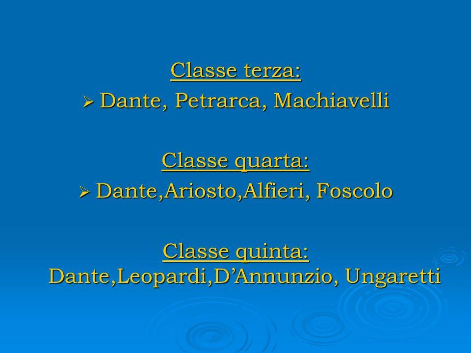 Classe terza: Dante, Petrarca, Machiavelli Dante, Petrarca, Machiavelli Classe quarta: Dante,Ariosto,Alfieri, Foscolo Dante,Ariosto,Alfieri, Foscolo Classe quinta: Dante,Leopardi,DAnnunzio, Ungaretti