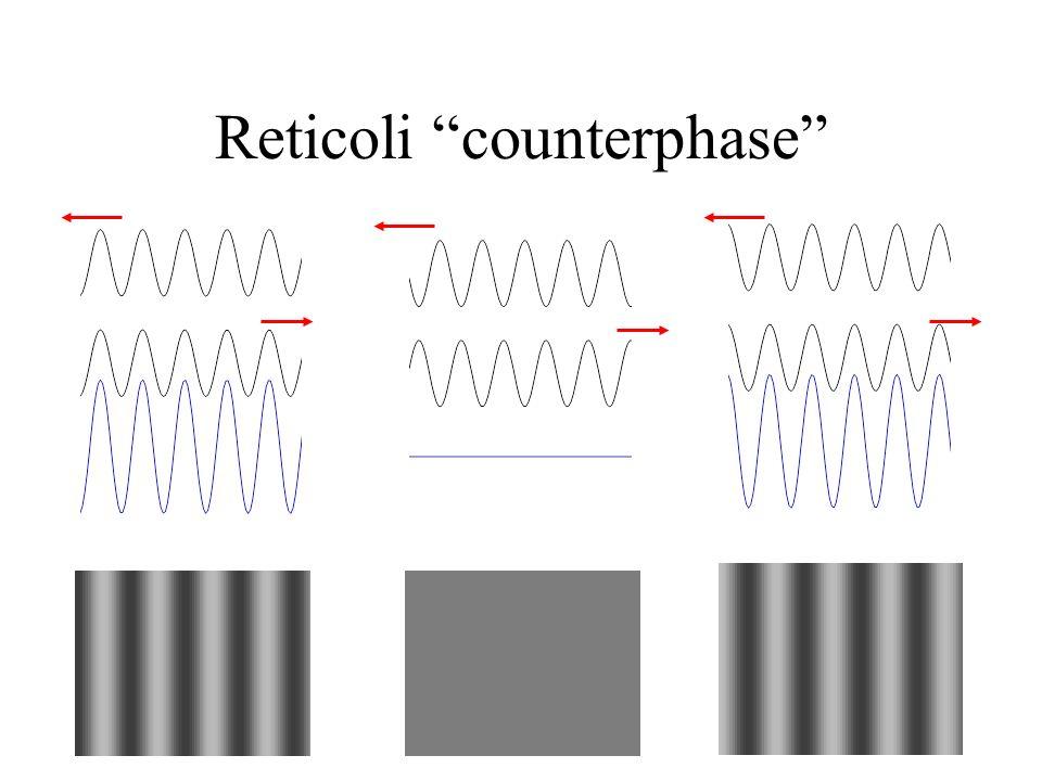 Reticoli counterphase