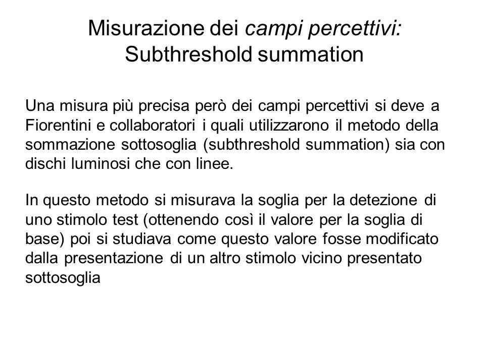 Una misura più precisa però dei campi percettivi si deve a Fiorentini e collaboratori i quali utilizzarono il metodo della sommazione sottosoglia (subthreshold summation) sia con dischi luminosi che con linee.