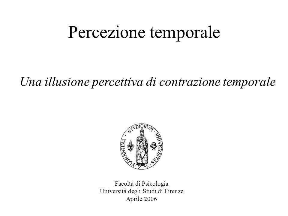 Percezione Temporale 2006 Contrazione temporale Discussione sui risultati: Può leffetto essere spiegato in termine di attenzione.
