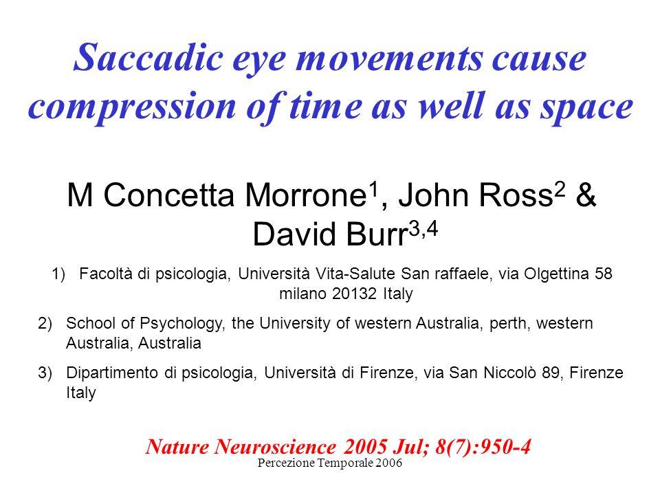 Percezione Temporale 2006 Contrazione temporale Discussione sui risultati: Ci sono connessioni con il fenomeno della cronostasi visto prima.