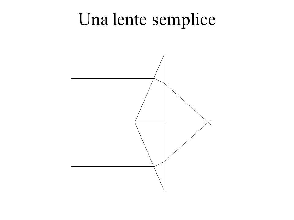 Una lente semplice