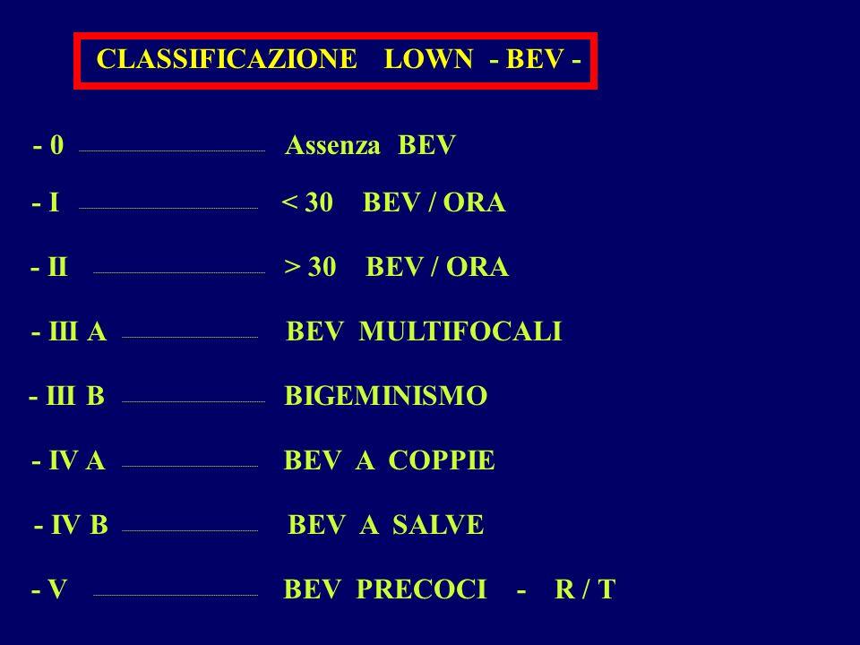 CLASSIFICAZIONE LOWN - BEV - - 0 Assenza BEV - I < 30 BEV / ORA - II > 30 BEV / ORA - III A BEV MULTIFOCALI - III B BIGEMINISMO - IV A BEV A COPPIE -