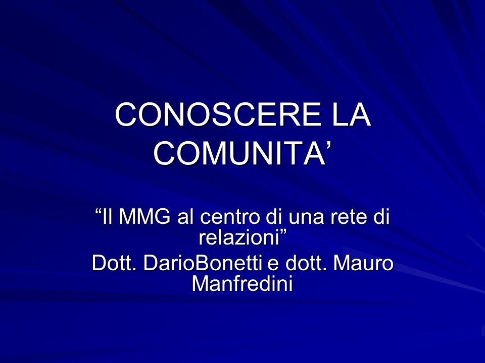 CONOSCERE LA COMUNITA Il MMG al centro di una rete di relazioni Dott. DarioBonetti e dott. Mauro Manfredini
