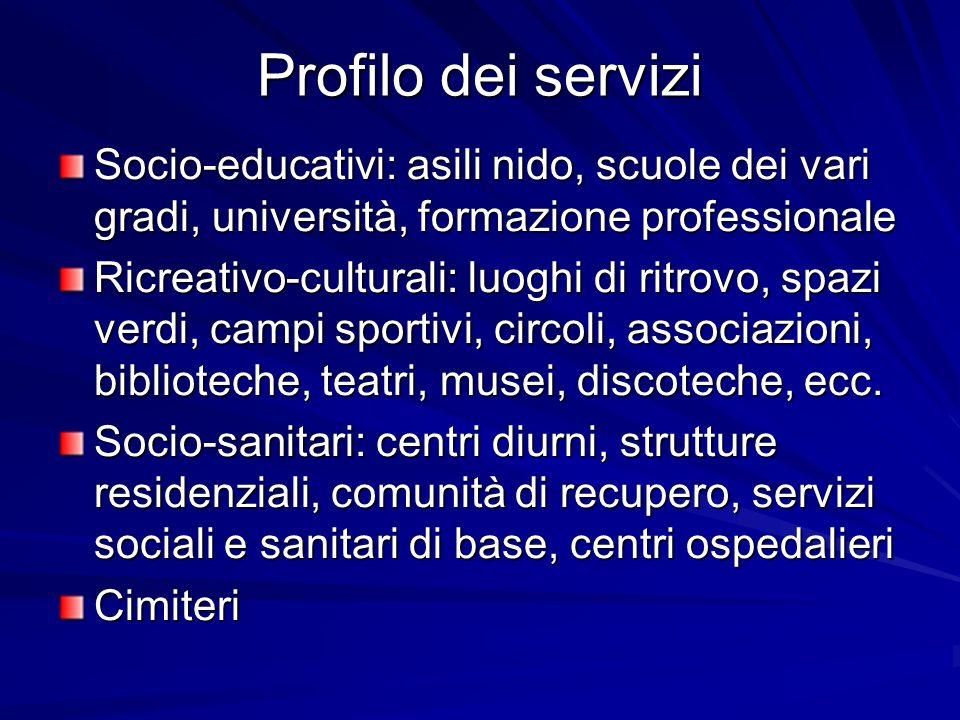 Profilo dei servizi Socio-educativi: asili nido, scuole dei vari gradi, università, formazione professionale Ricreativo-culturali: luoghi di ritrovo,