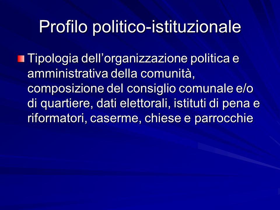 Profilo politico-istituzionale Tipologia dellorganizzazione politica e amministrativa della comunità, composizione del consiglio comunale e/o di quart