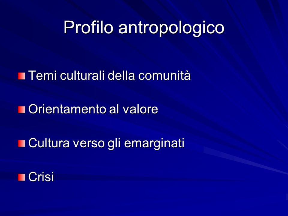 Profilo antropologico Temi culturali della comunità Orientamento al valore Cultura verso gli emarginati Crisi