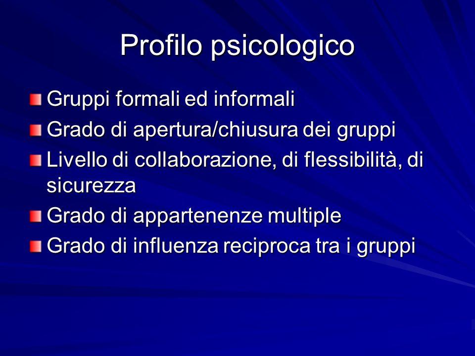 Profilo psicologico Gruppi formali ed informali Grado di apertura/chiusura dei gruppi Livello di collaborazione, di flessibilità, di sicurezza Grado d