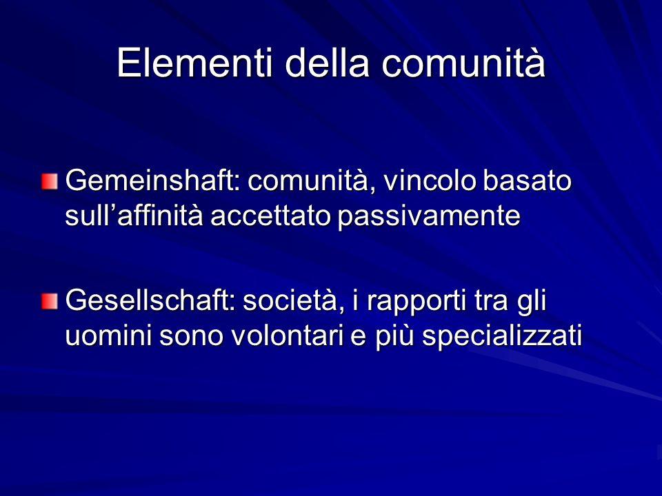 Elementi della comunità Gemeinshaft: comunità, vincolo basato sullaffinità accettato passivamente Gesellschaft: società, i rapporti tra gli uomini sono volontari e più specializzati