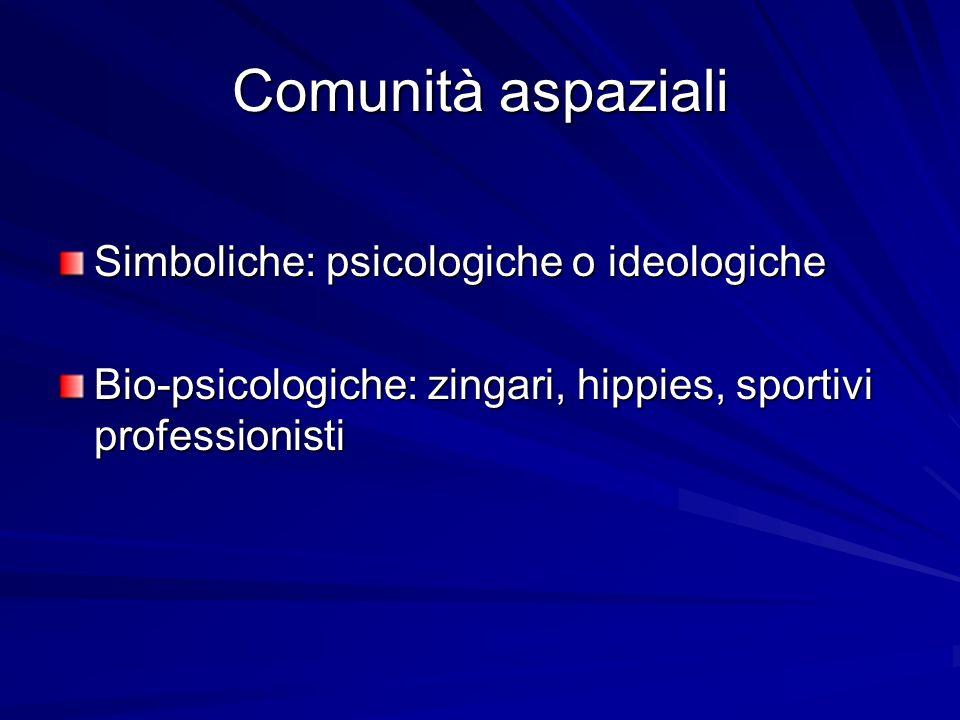 Comunità aspaziali Simboliche: psicologiche o ideologiche Bio-psicologiche: zingari, hippies, sportivi professionisti