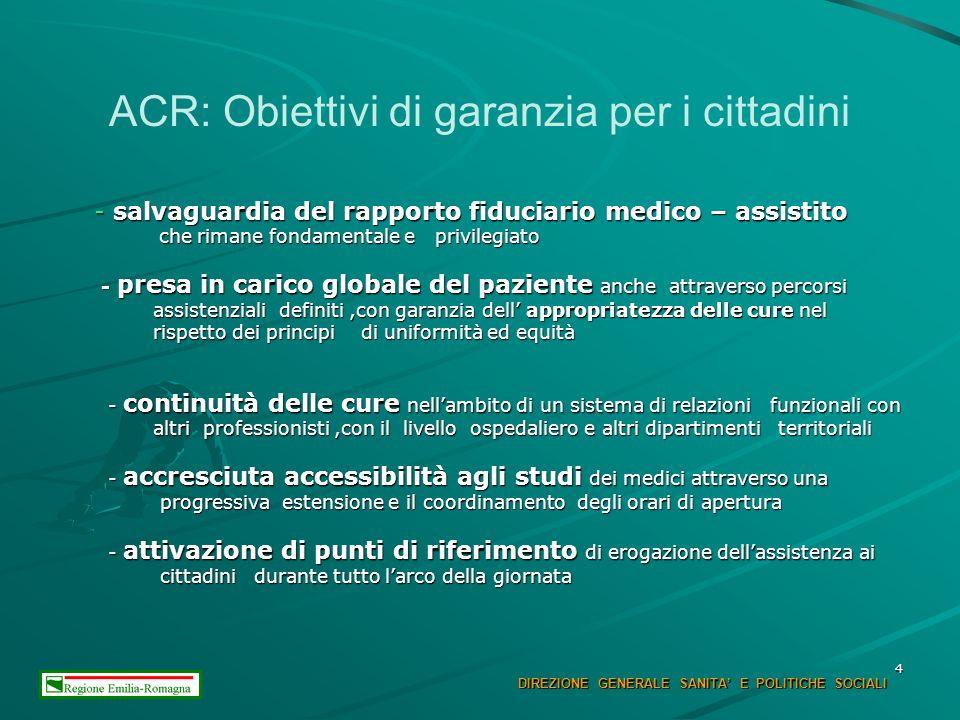 4 ACR: Obiettivi di garanzia per i cittadini - salvaguardia del rapporto fiduciario medico – assistito che rimane fondamentale e privilegiato che rima