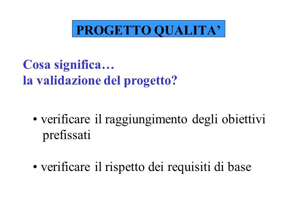 PROGETTO QUALITA Cosa significa… la validazione del progetto.