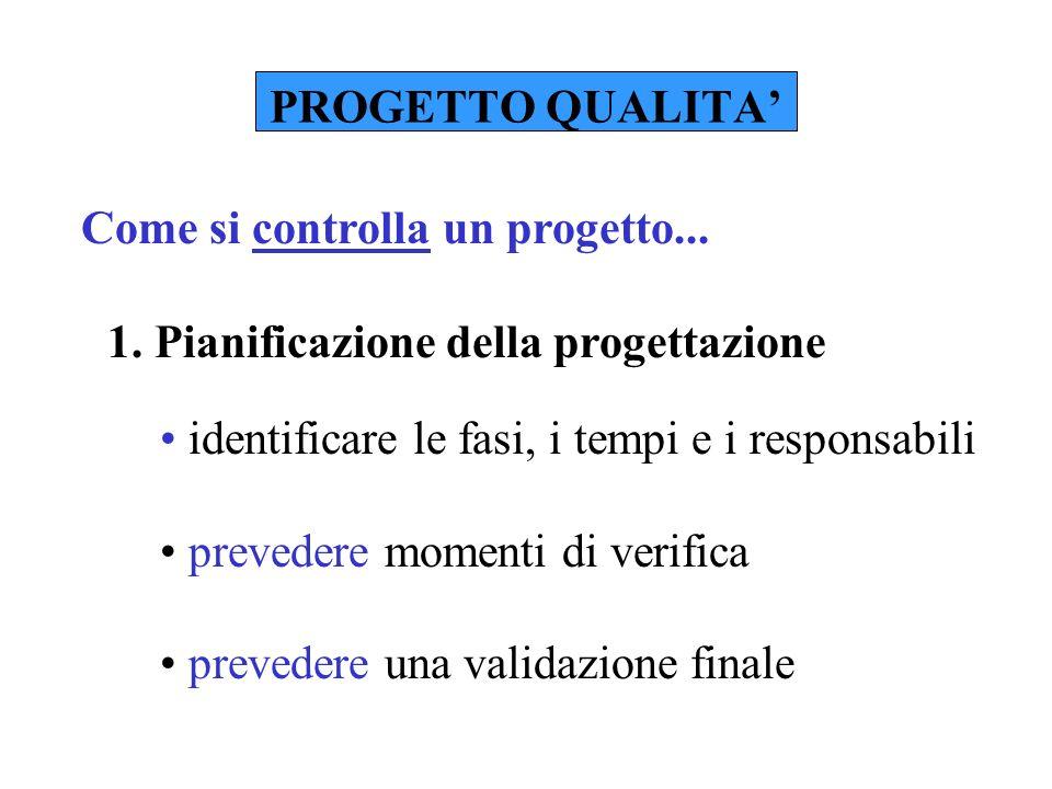 PROGETTO QUALITA 1. Pianificazione della progettazione Come si controlla un progetto...