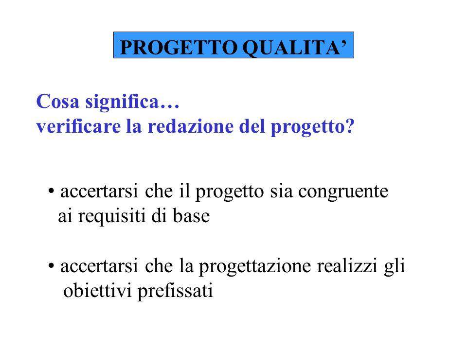 PROGETTO QUALITA Cosa significa… verificare la redazione del progetto.