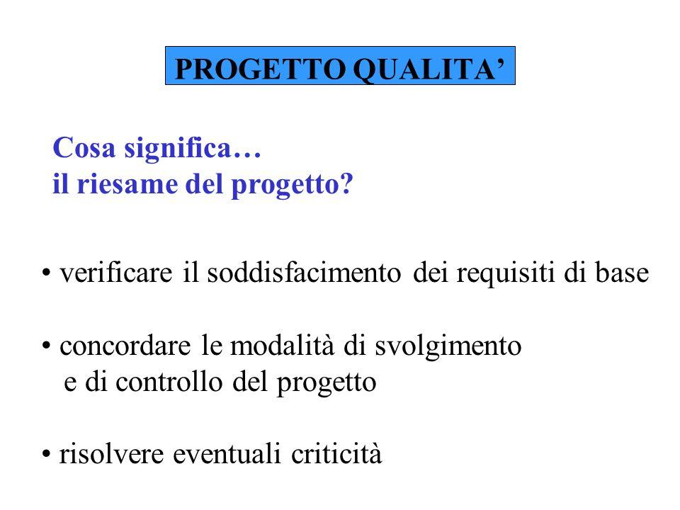 PROGETTO QUALITA Cosa significa… il riesame del progetto.