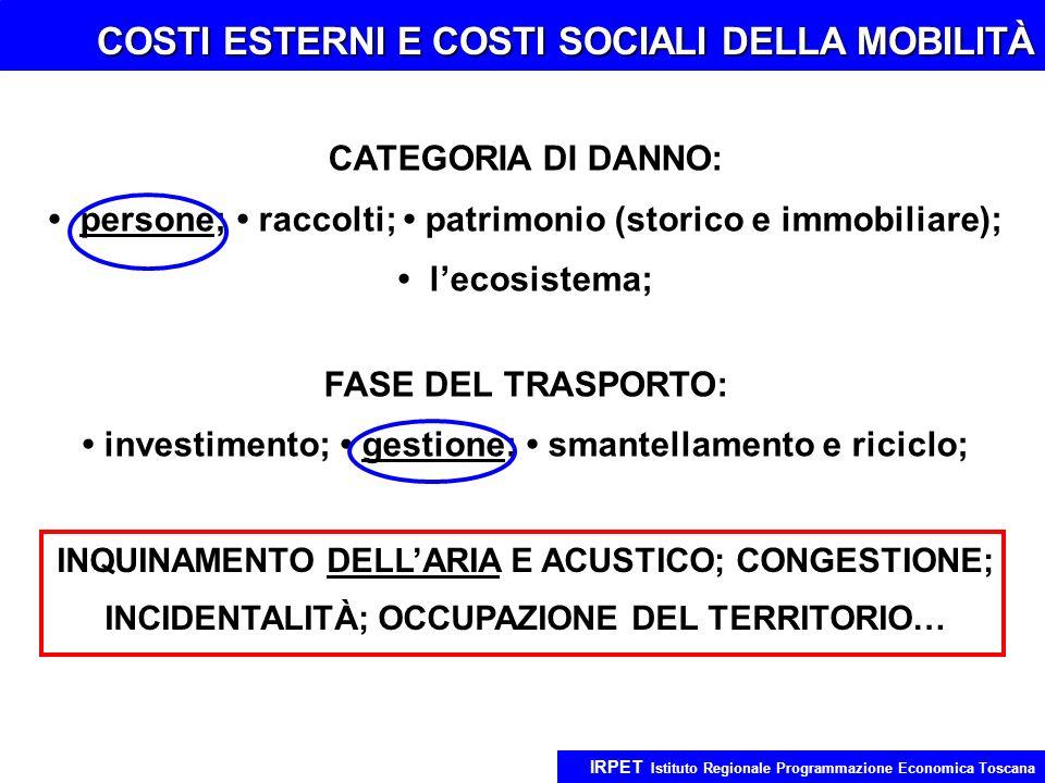 COSTI ESTERNI E COSTI SOCIALI DELLA MOBILITÀ CATEGORIA DI DANNO: persone; raccolti; patrimonio (storico e immobiliare); lecosistema; FASE DEL TRASPORTO: investimento; gestione; smantellamento e riciclo; IRPET Istituto Regionale Programmazione Economica Toscana INQUINAMENTO DELLARIA E ACUSTICO; CONGESTIONE; INCIDENTALITÀ; OCCUPAZIONE DEL TERRITORIO…