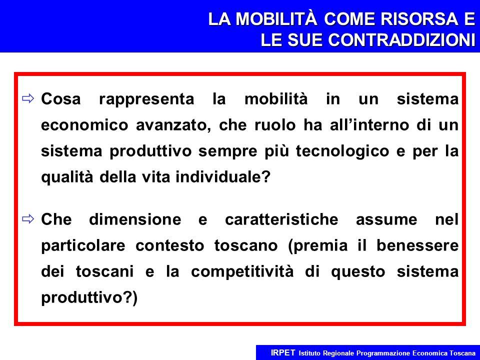 LA MOBILITÀ COME RISORSA E LE SUE CONTRADDIZIONI IRPET Istituto Regionale Programmazione Economica Toscana Cosa rappresenta la mobilità in un sistema economico avanzato, che ruolo ha allinterno di un sistema produttivo sempre più tecnologico e per la qualità della vita individuale.