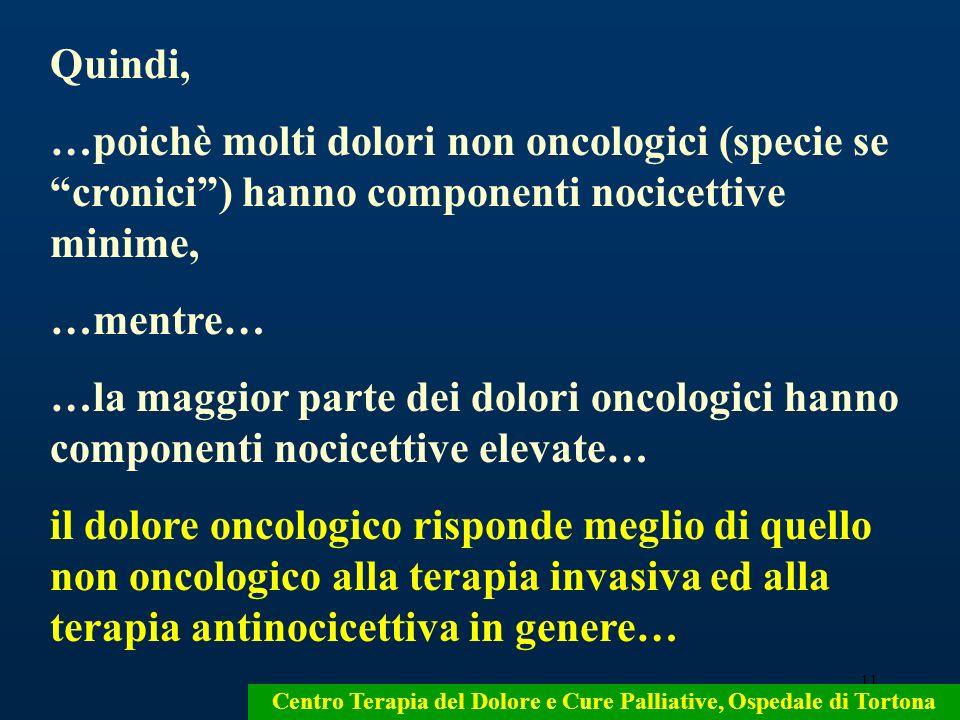 11 Centro Terapia del Dolore e Cure Palliative, Ospedale di Tortona Quindi, …poichè molti dolori non oncologici (specie se cronici) hanno componenti n