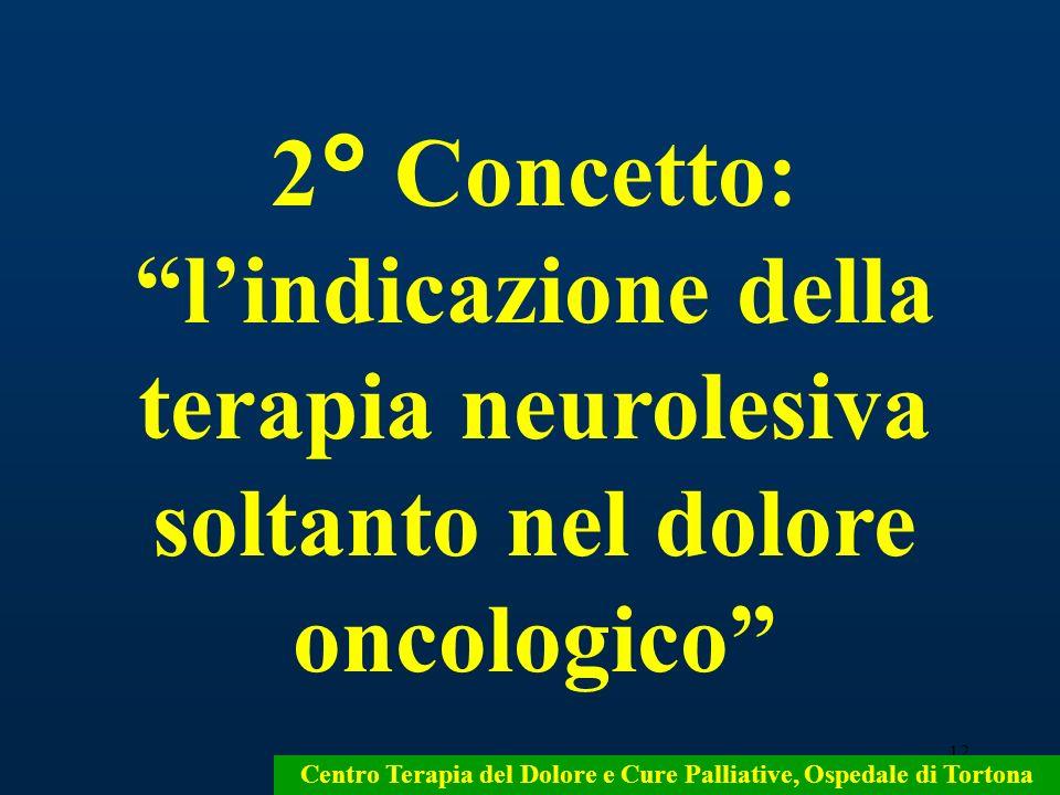 12 Centro Terapia del Dolore e Cure Palliative, Ospedale di Tortona 2° Concetto: lindicazione della terapia neurolesiva soltanto nel dolore oncologico