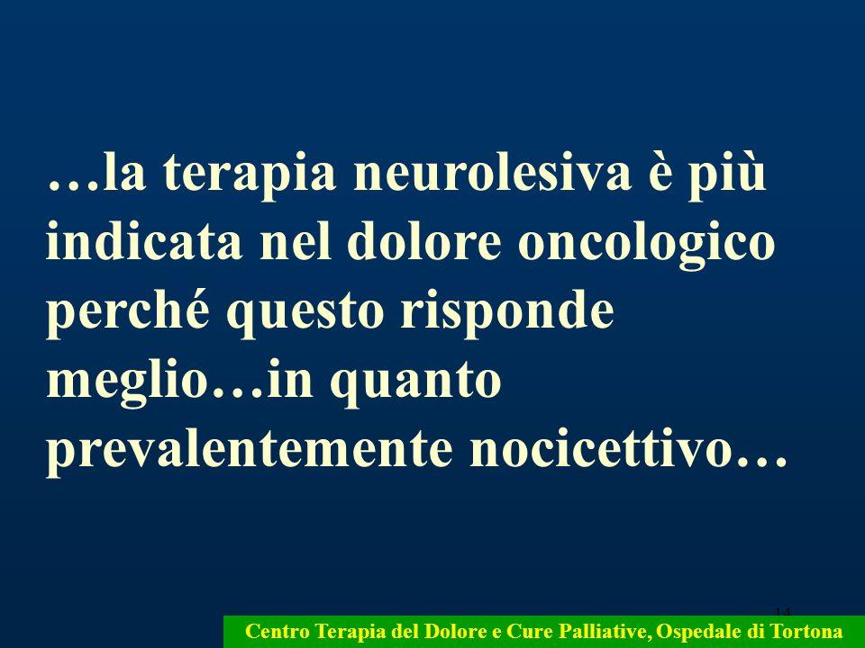 14 Centro Terapia del Dolore e Cure Palliative, Ospedale di Tortona …la terapia neurolesiva è più indicata nel dolore oncologico perché questo rispond