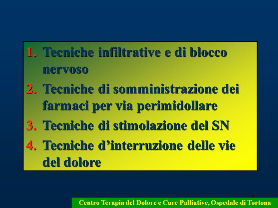 16 Centro Terapia del Dolore e Cure Palliative, Ospedale di Tortona 1.Tecniche infiltrative e di blocco nervoso 2.Tecniche di somministrazione dei far