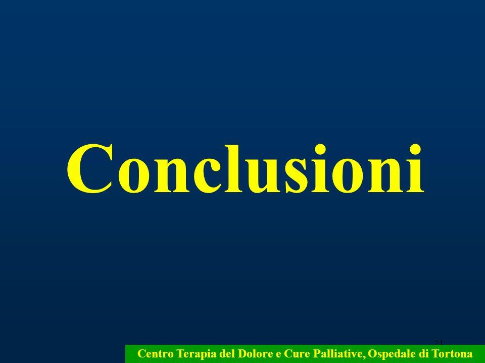 21 Centro Terapia del Dolore e Cure Palliative, Ospedale di Tortona Conclusioni