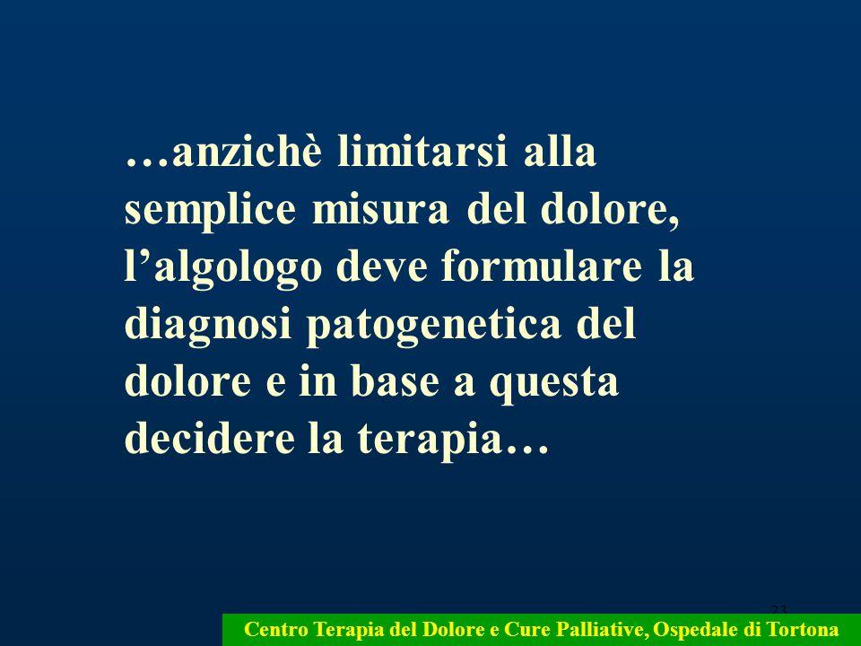 23 Centro Terapia del Dolore e Cure Palliative, Ospedale di Tortona …anzichè limitarsi alla semplice misura del dolore, lalgologo deve formulare la di