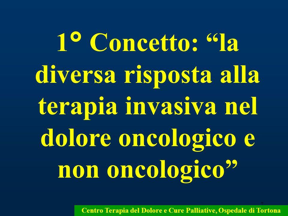 7 Centro Terapia del Dolore e Cure Palliative, Ospedale di Tortona 1° Concetto: la diversa risposta alla terapia invasiva nel dolore oncologico e non