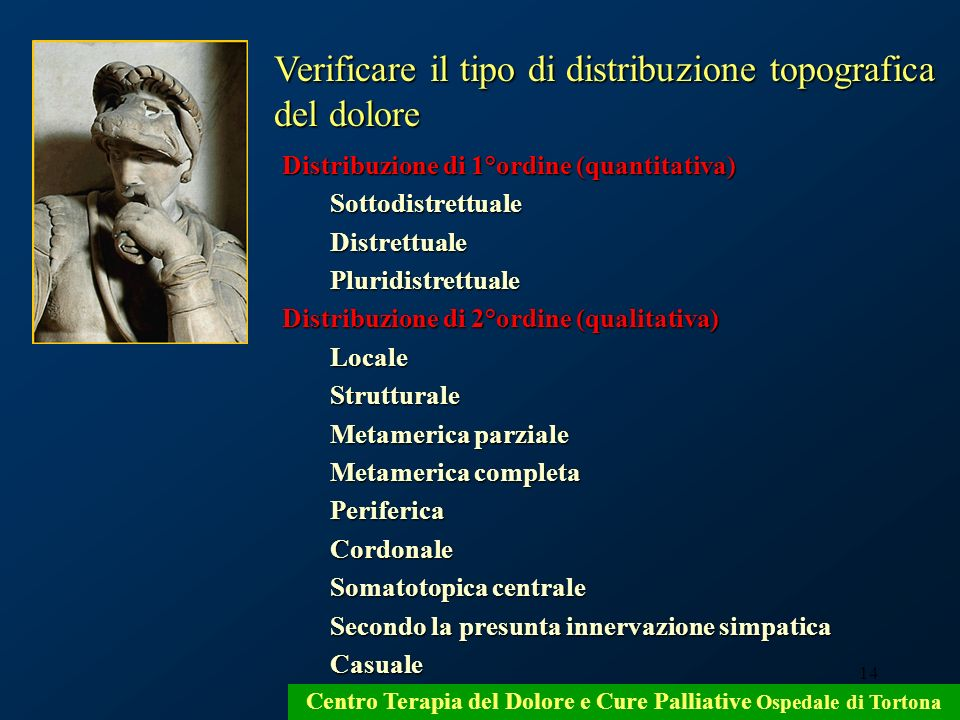 14 Centro Terapia del Dolore e Cure Palliative Ospedale di Tortona Verificare il tipo di distribuzione topografica del dolore Distribuzione di 1°ordin