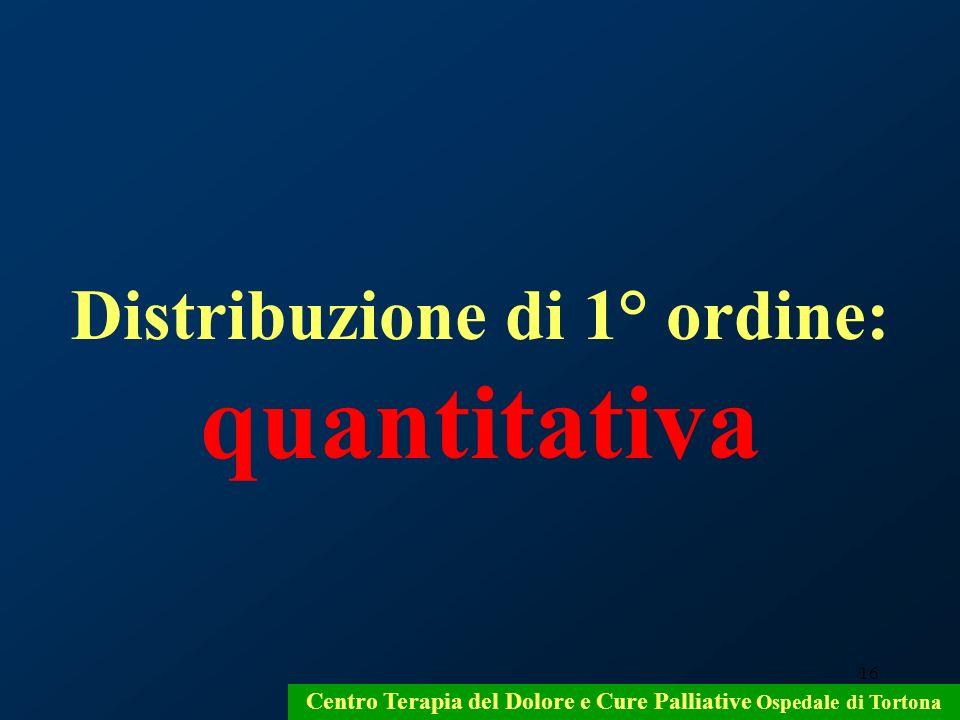 16 Centro Terapia del Dolore e Cure Palliative Ospedale di Tortona Distribuzione di 1° ordine: quantitativa