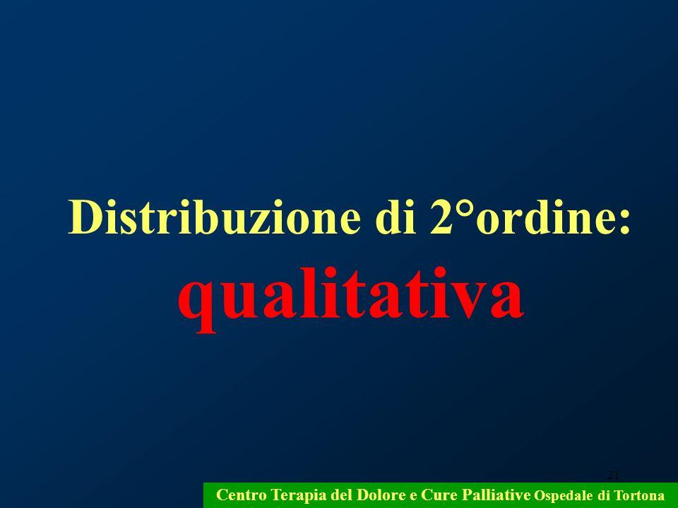 21 Centro Terapia del Dolore e Cure Palliative Ospedale di Tortona Distribuzione di 2°ordine: qualitativa