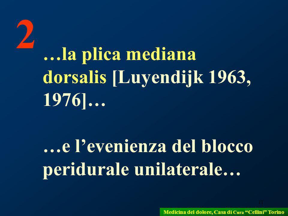 11 …la plica mediana dorsalis [Luyendijk 1963, 1976]… …e levenienza del blocco peridurale unilaterale… 2 Medicina del dolore, Casa di Cura Cellini Tor