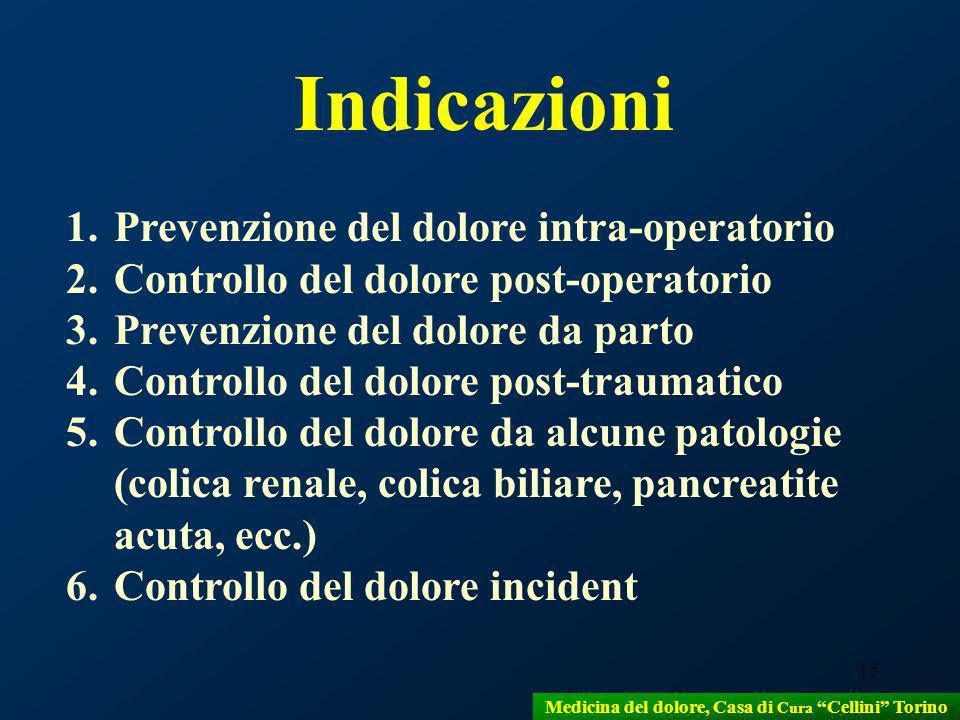 17 Indicazioni 1.Prevenzione del dolore intra-operatorio 2.Controllo del dolore post-operatorio 3.Prevenzione del dolore da parto 4.Controllo del dolo