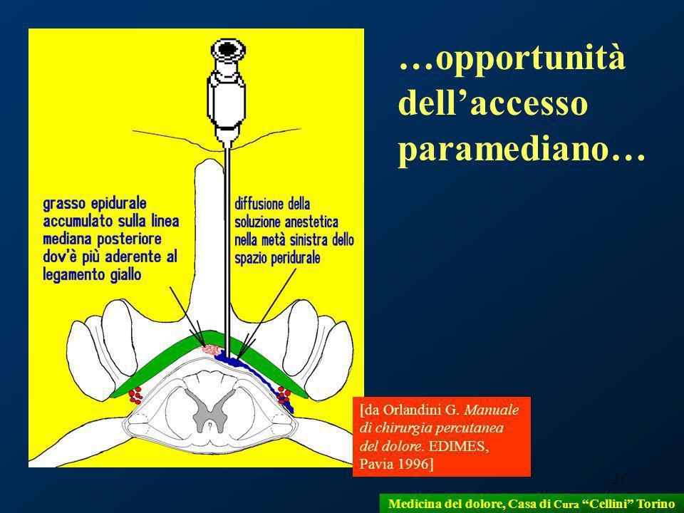 21 …opportunità dellaccesso paramediano… [da Orlandini G. Manuale di chirurgia percutanea del dolore. EDIMES, Pavia 1996] Medicina del dolore, Casa di