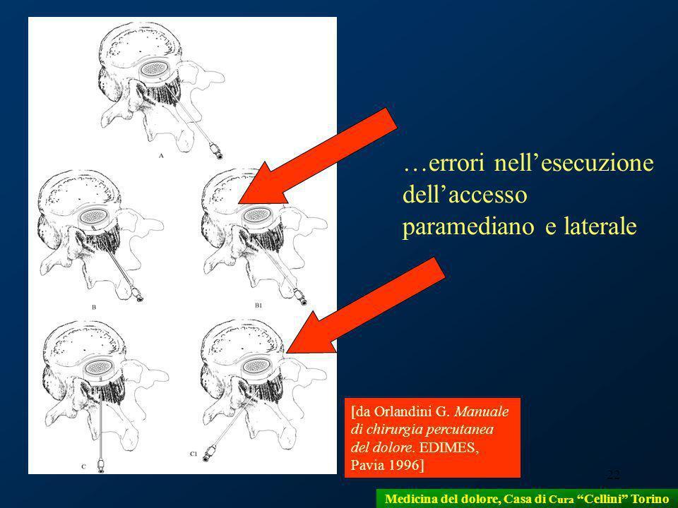 22 …errori nellesecuzione dellaccesso paramediano e laterale [da Orlandini G. Manuale di chirurgia percutanea del dolore. EDIMES, Pavia 1996] Medicina