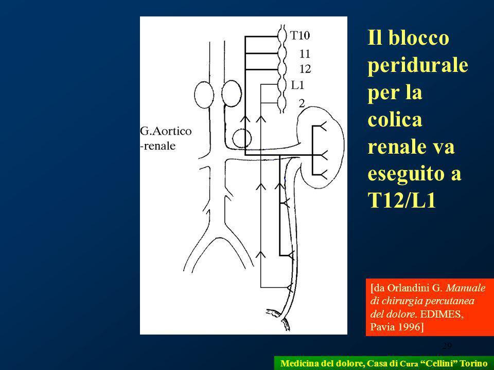 29 Il blocco peridurale per la colica renale va eseguito a T12/L1 [da Orlandini G. Manuale di chirurgia percutanea del dolore. EDIMES, Pavia 1996] Med