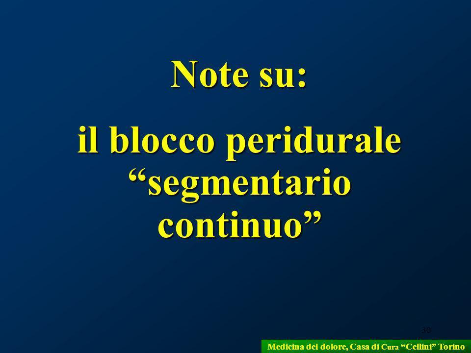 30 Note su: il blocco peridurale segmentario continuo Medicina del dolore, Casa di Cura Cellini Torino
