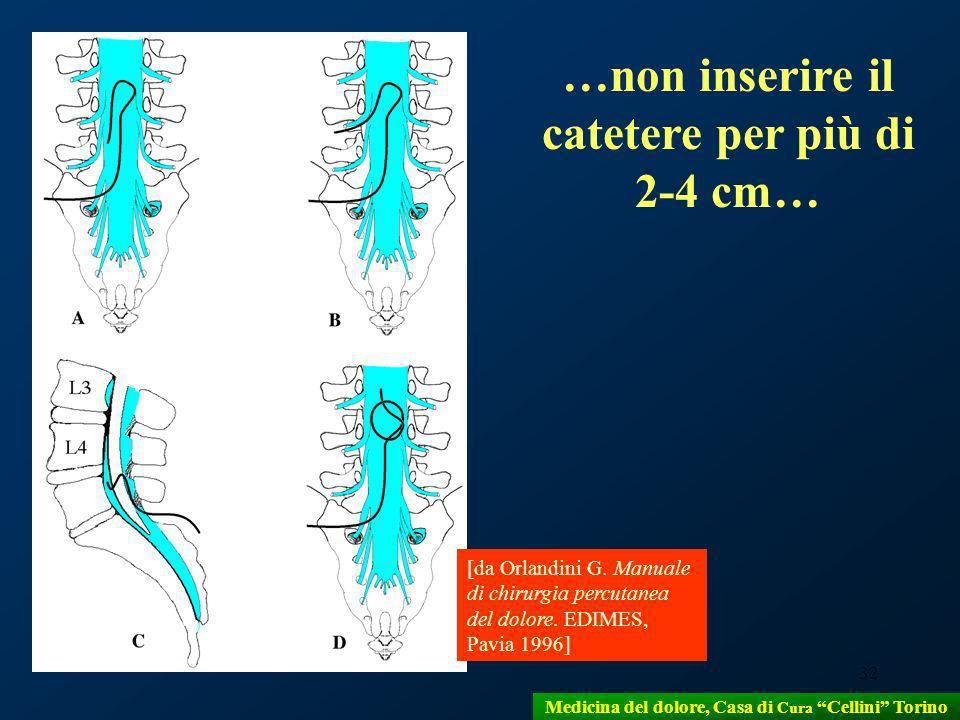 32 …non inserire il catetere per più di 2-4 cm… [da Orlandini G. Manuale di chirurgia percutanea del dolore. EDIMES, Pavia 1996] Medicina del dolore,