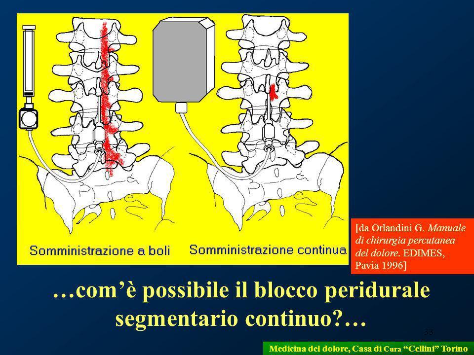 33 …comè possibile il blocco peridurale segmentario continuo?… [da Orlandini G. Manuale di chirurgia percutanea del dolore. EDIMES, Pavia 1996] Medici