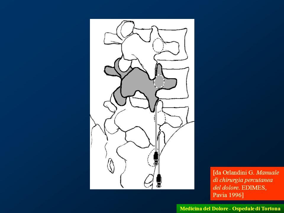 13 [da Orlandini G. Manuale di chirurgia percutanea del dolore. EDIMES, Pavia 1996] Medicina del Dolore - Ospedale di Tortona