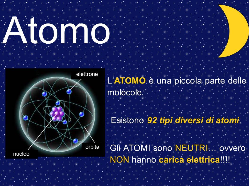 Atomo Gli ATOMI sono NEUTRI… ovvero NON hanno carica elettrica!!!! elettrone nucleo orbita LATOMO è una piccola parte delle molecole. Esistono 92 tipi