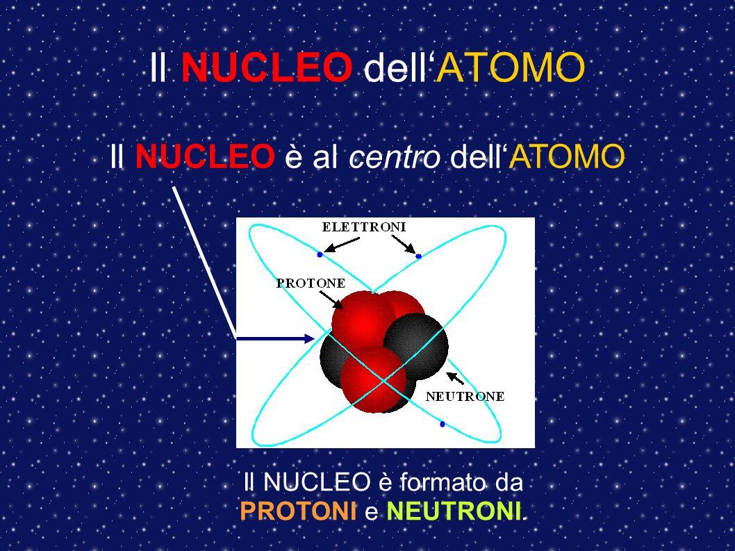 Il NUCLEO dellATOMO Il NUCLEO è al centro dellATOMO Il NUCLEO è formato da PROTONI e NEUTRONI.
