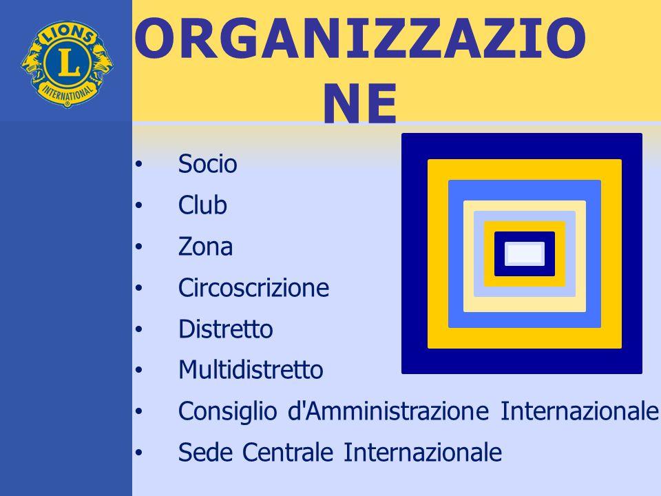 ORGANIZZAZIO NE Socio Club Zona Circoscrizione Distretto Multidistretto Consiglio d'Amministrazione Internazionale Sede Centrale Internazionale