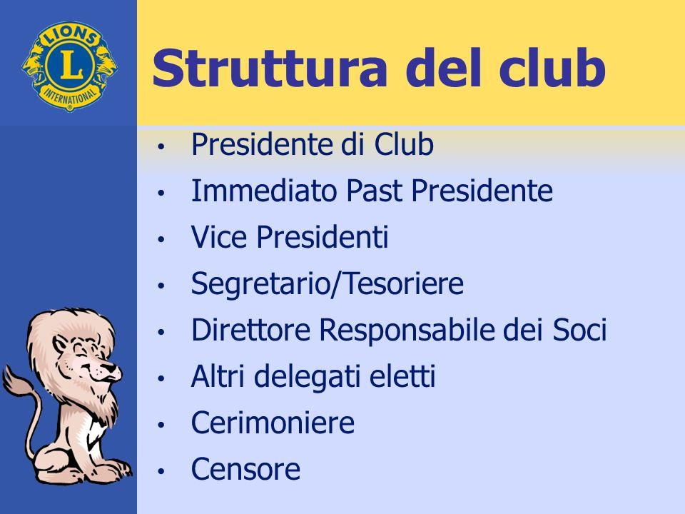 Presidente di Club Immediato Past Presidente Vice Presidenti Segretario/Tesoriere Direttore Responsabile dei Soci Altri delegati eletti Cerimoniere Ce