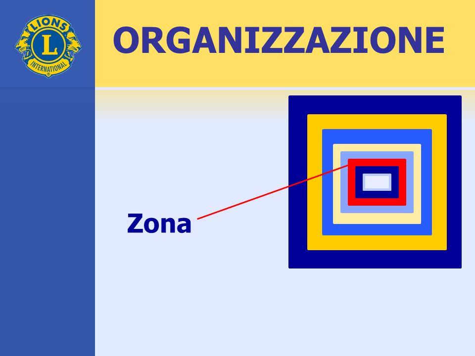 ORGANIZZAZIONE Zona