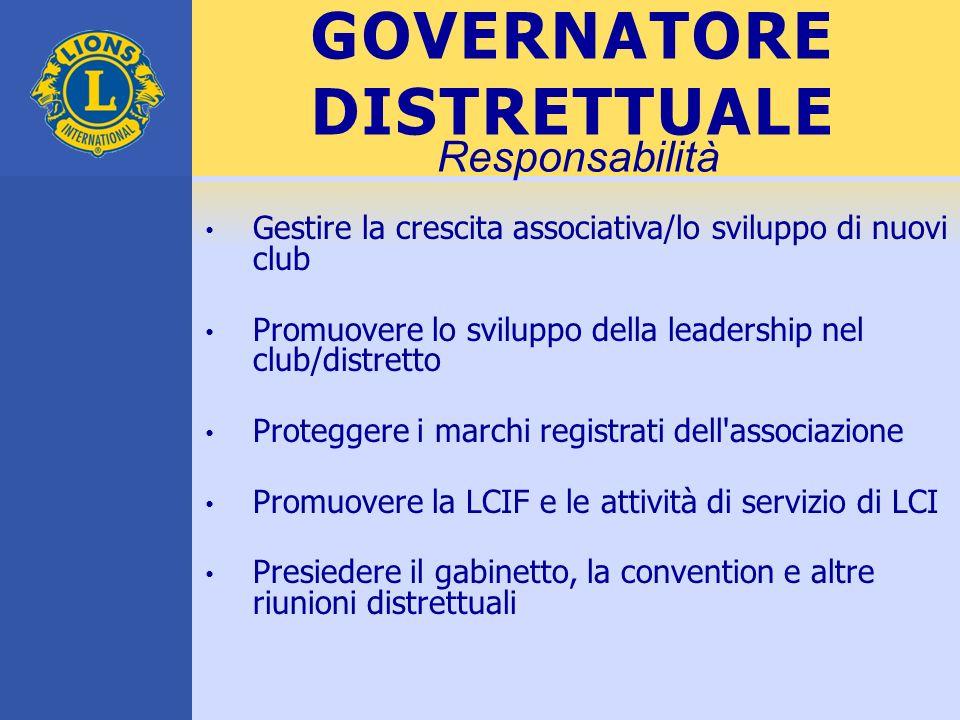 GOVERNATORE DISTRETTUALE Gestire la crescita associativa/lo sviluppo di nuovi club Promuovere lo sviluppo della leadership nel club/distretto Protegge