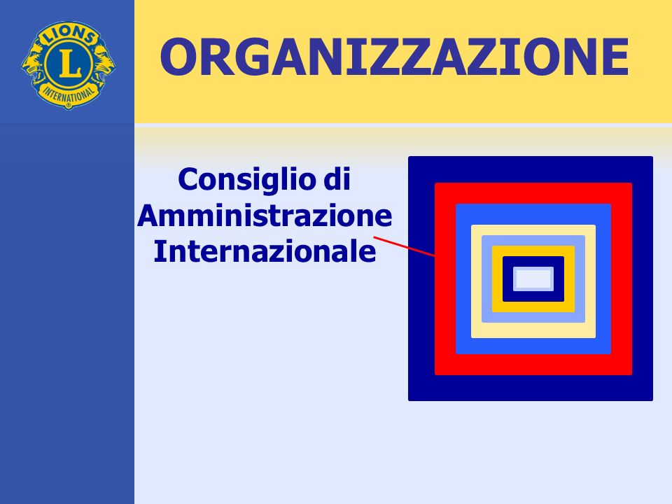 ORGANIZZAZIONE Consiglio di Amministrazione Internazionale