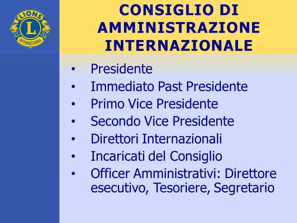 CONSIGLIO DI AMMINISTRAZIONE INTERNAZIONALE Presidente Immediato Past Presidente Primo Vice Presidente Secondo Vice Presidente Direttori Internazional