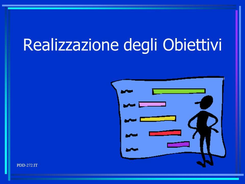 Realizzazione degli Obiettivi PDD-272.IT
