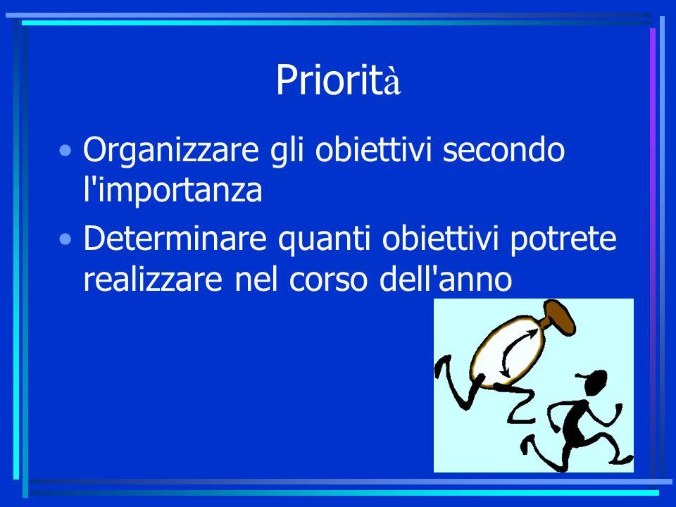 Priorit à Organizzare gli obiettivi secondo l importanza Determinare quanti obiettivi potrete realizzare nel corso dell anno